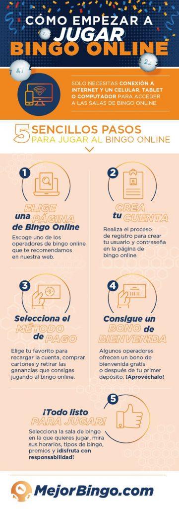 cómo empezar a jugar bingo online