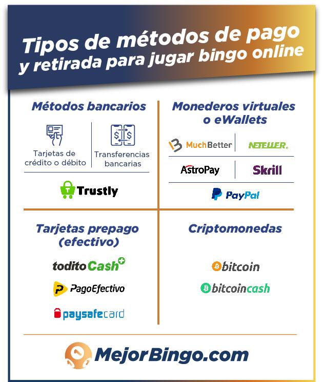 métodos de pago bingo online