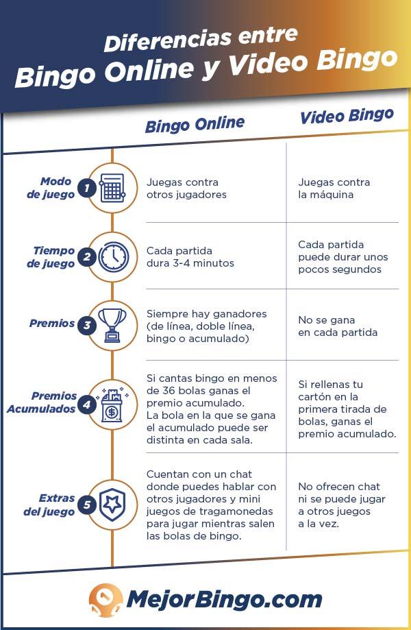 diferencias video bingo y bingo online